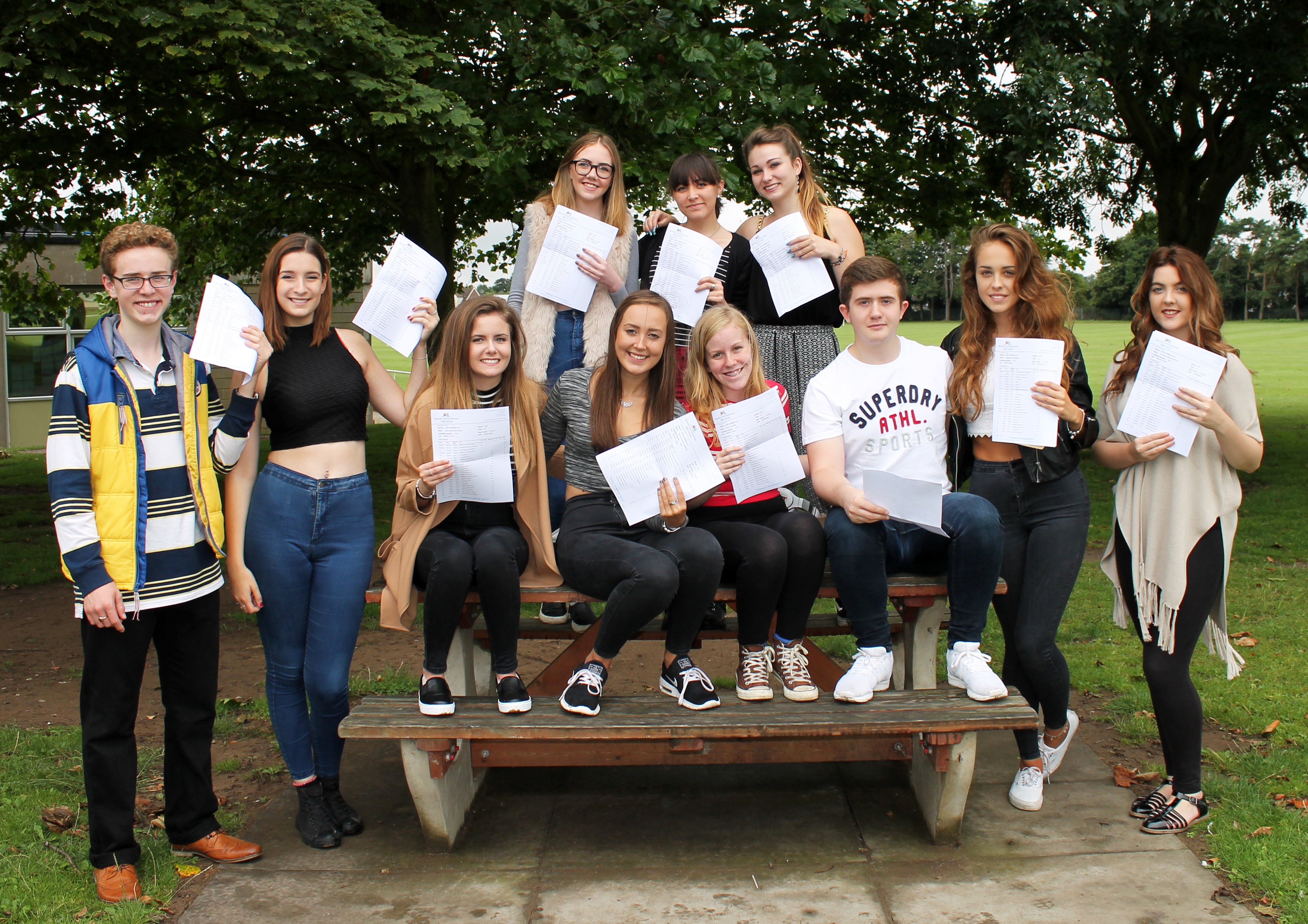 GCSE Results 2015